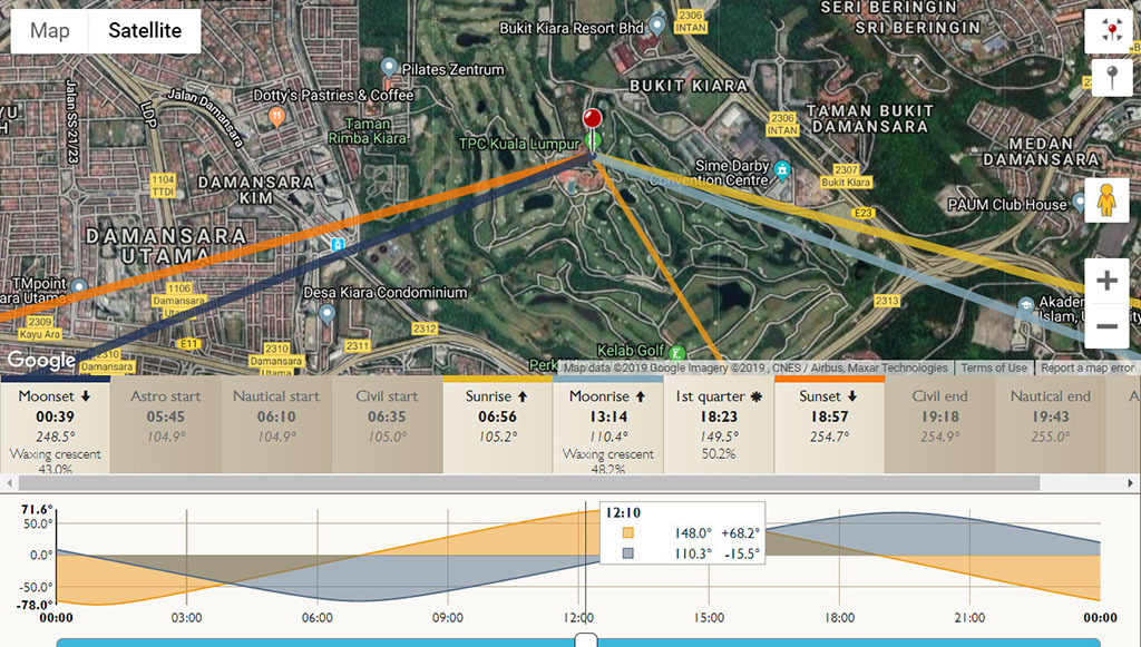 TPCKL Sunlight Map for golf course photography
